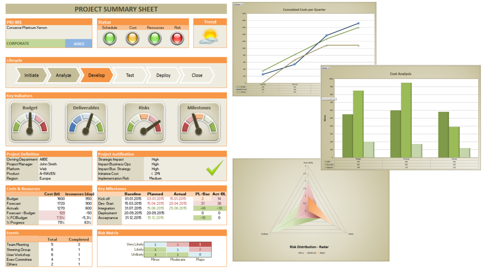 Triskell-PPM-Smart-data-Analysis